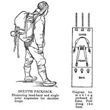 Duluth Tent And Awning The Duluth Pack U2013 The First Patented Backpack U2026 Paleotool U0027s Weblog