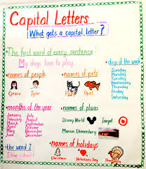 which words begin with a capital letter anchor charts
