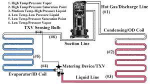 lennox pulse furnace wiring diagram dolgular com