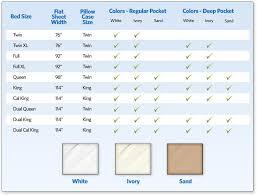 Duvet Size Chart Bedding Twin Xl Decors Ideas