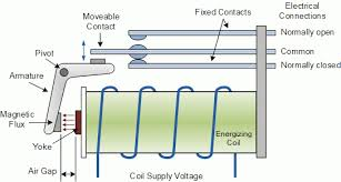 astounding electrical relay and solid state relays for switching