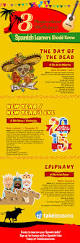 here u0027s how 3 holidays can help you learn spanish infographic