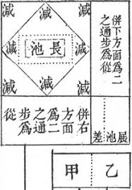 modification si鑒e social sci the influence of qing dynasty editorial work on the modern