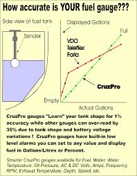 teleflex fuel gauge wiring diagram schematic teleflex wiring