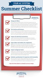 Home Plumbing Inspection Checklist by Summer Checklist For Your Ac System Aramendia