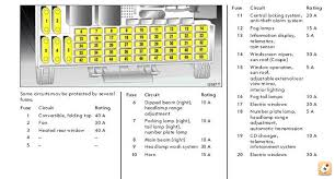 g astra fuse box location fuse sizes chart wiring diagram odicis