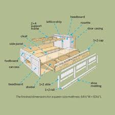 Building A Platform Bed Frame With Drawers by Beautiful Queen Platform Bed With Drawers Plans And Full Size Bed