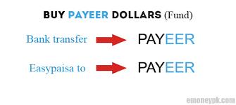 buy payeer dollars in pakistan