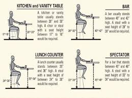kitchen cabinet diagram bench kitchen bench height dimensions built in seating we