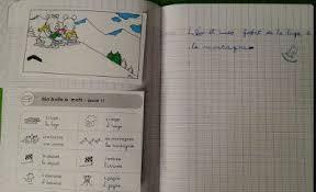 La classe de Sanléane Production décrits en CP CE1 et CE2  Mon