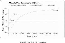 federal register federal motor vehicle safety standards v2v
