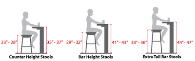 Height Of Kitchen Table by Height Mbwfurniture