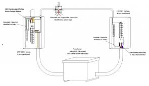 conductor identification the junction box
