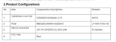 Lighting Manufacturers List Led Lighting 26660 3 7v 5000mah Battery Backup Ul List Battery