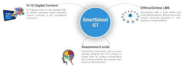 online smart class smart class cd smart class dvd multimedia content for smart classes