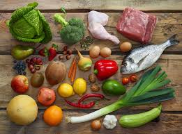 specific carbohydrate diet minddmindd