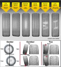 toyota tire wear 4 wheel alignment explanation commonwealth motors
