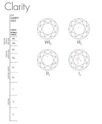 diamond clarity chart scale ring finger studio june 2010