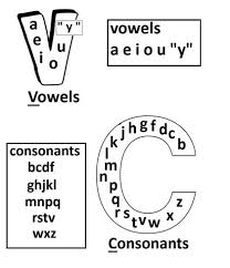 the creative classroom ideas lessons love vowels and