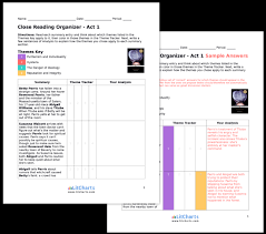 thesis statement for the crucible the crucible act 2 summary analysis from litcharts the the teacher edition of the litchart on the crucible