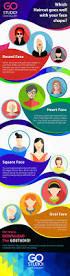 die besten 25 face shape app ideen auf pinterest dunkle