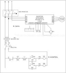 prinsip dasar inverter variable frequency drive desain