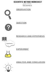 scientific method steps examples u0026 worksheet zoey and sassafras