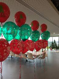 blog for balloon wise