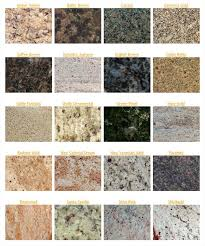 what is the best color for granite countertops pin on granite countertops
