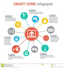 Technology Home by Smart Home Automation Technology Concept Royalty Free Stock Photos