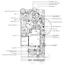 Rock Garden Plan Rock Garden Plans Design The Liberated Kitchen Home Remodel Ideas