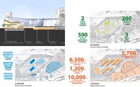Creative Images International Gallery Of Masterplan For National Creative Cluster Sasaki