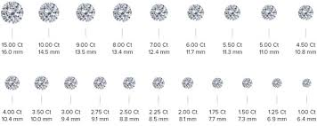 average cost of engagement ring buying an engagement ring engagement ring buying guide martin