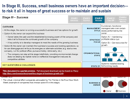 small business owners business frameworks