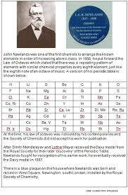 Royal Society Of Chemistry Periodic Table A000008 U2014 Fullmarks