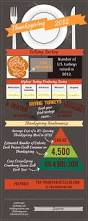 when is thanksgiving every year top 25 best thanksgiving fun facts ideas on pinterest