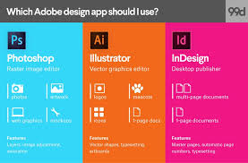 in design photoshop illustrator and indesign are all powerful graphic