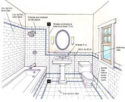 bathroom interesting traditional bathroom layout the best design
