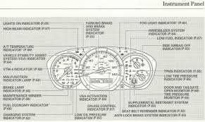 dodge ram warning lights 68 dash lights diagram wiring info