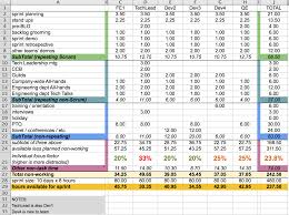 Storage Capacity Planning Spreadsheet by Excel Excel Capacity Planning Template