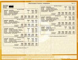 Best Resume Undergraduate by Certifications Mark P Farrell U0027s E Resume
