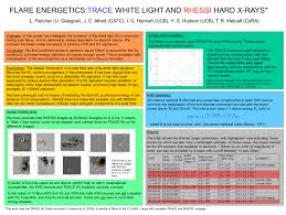 hudson light and power flare energetics trace white light and rhessi hard x rays l