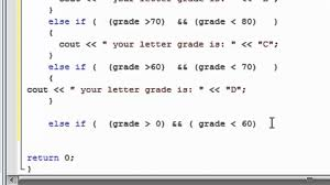 gpa and letter grade format