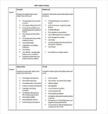 the 25 best swot analysis examples ideas on pinterest swot