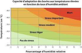 taux d humidité chambre chambre bb temprature et taux d humidit180517 emihem impressionnant