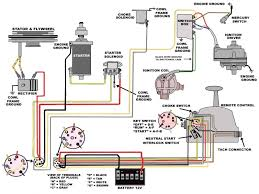 omc push to choke ignition switch wiring diagram wiring diagram