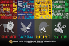 Harry Potter House by Which Harry Potter House Should You Actually Be Sorted Into