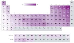 Patterns In Electron Configuration Worksheet The Periodic Table And Periodic Trends