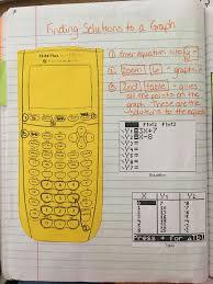 Graphing Calculator With Table Best 25 Algebra Calculator Ideas On Pinterest Algebra Help