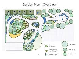 Rock Garden Plan Awesome Landscaping Rock Edmond Ok For Garden Landscape Plan Great